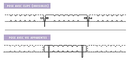 Deux types de fixations sont disponibles pour le bois composite WEX